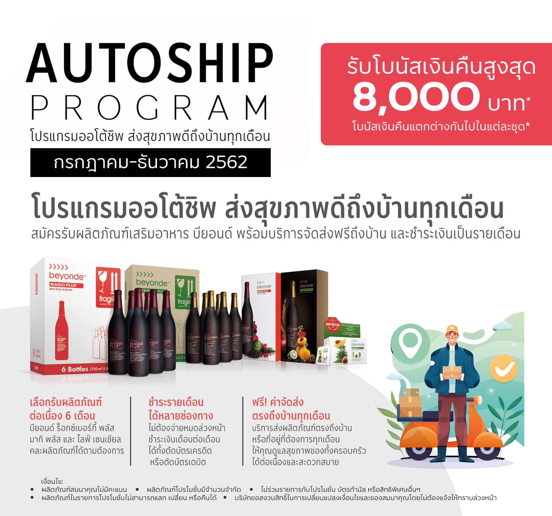Newly launch Autoship Program 2019